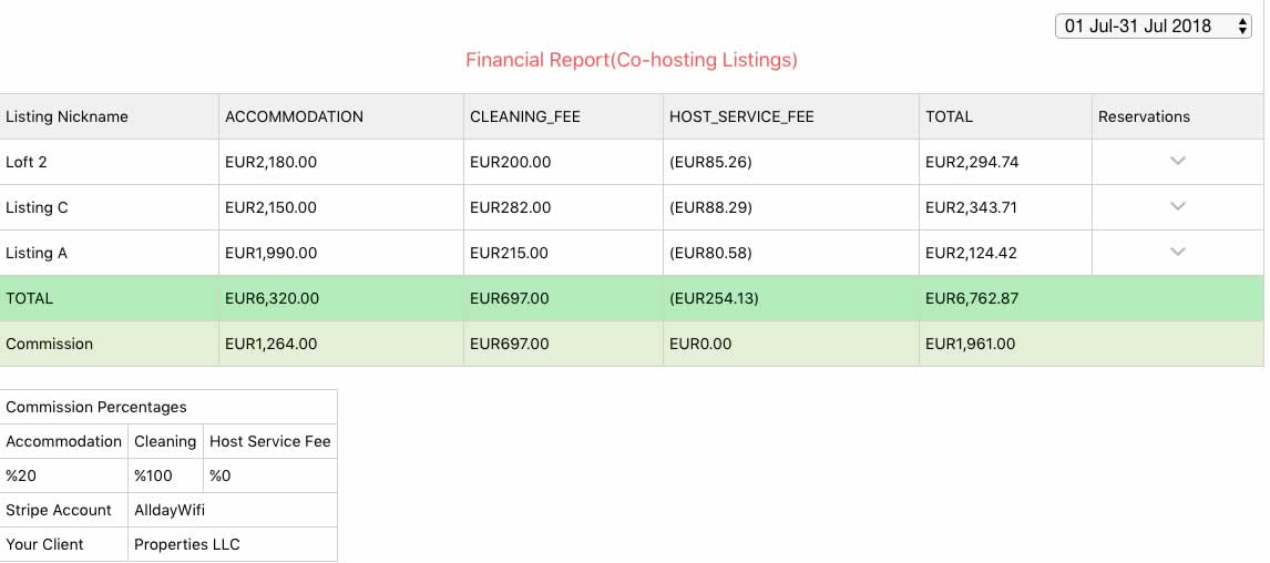 Example of an Income Report